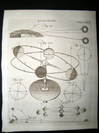 Astronomy C1790 Antique Print. 78